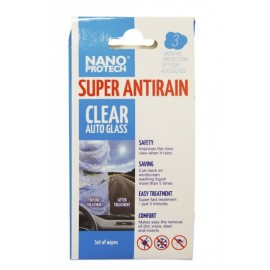 NANOPROTECH SUPER ANTIRAIN - novinka